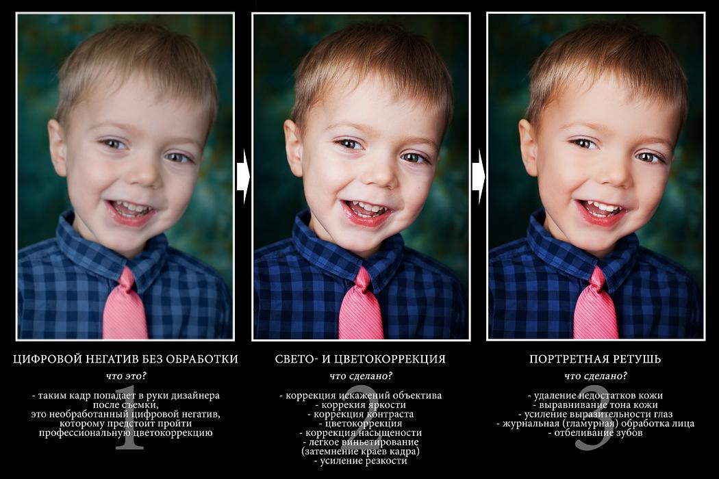 профессиональная обработка фотографий: